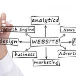 青岛SEO:增加网站收录有方法