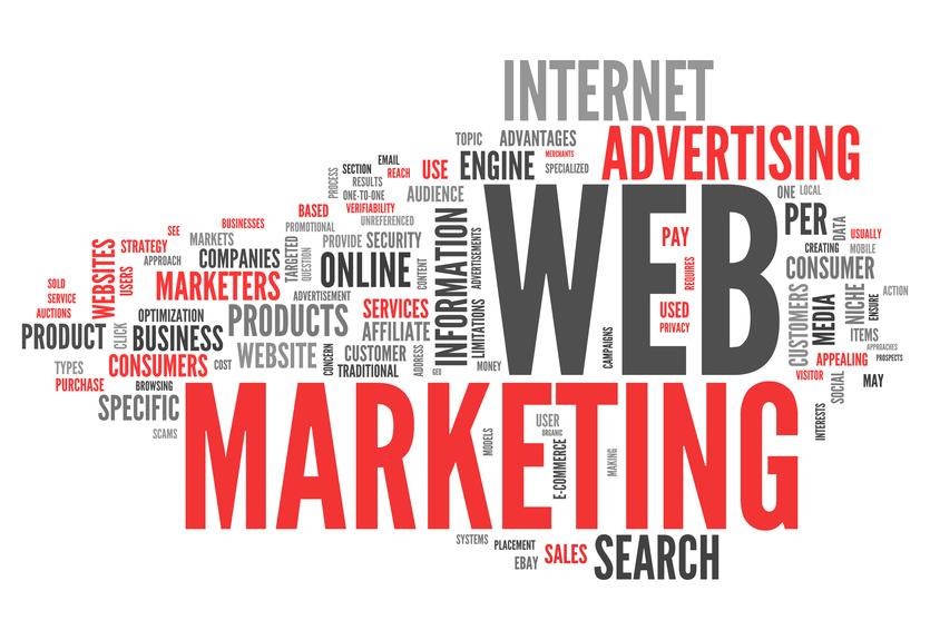 网络营销的方式