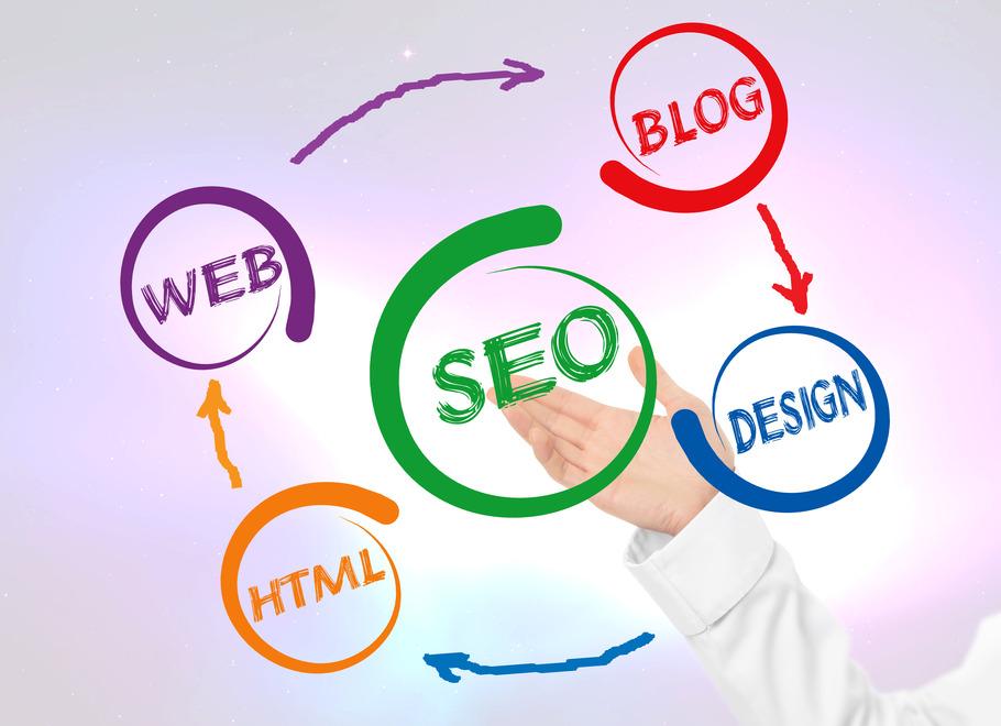 外贸网络推广要关注社交媒体市场营销