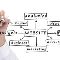 网站优化排名软件